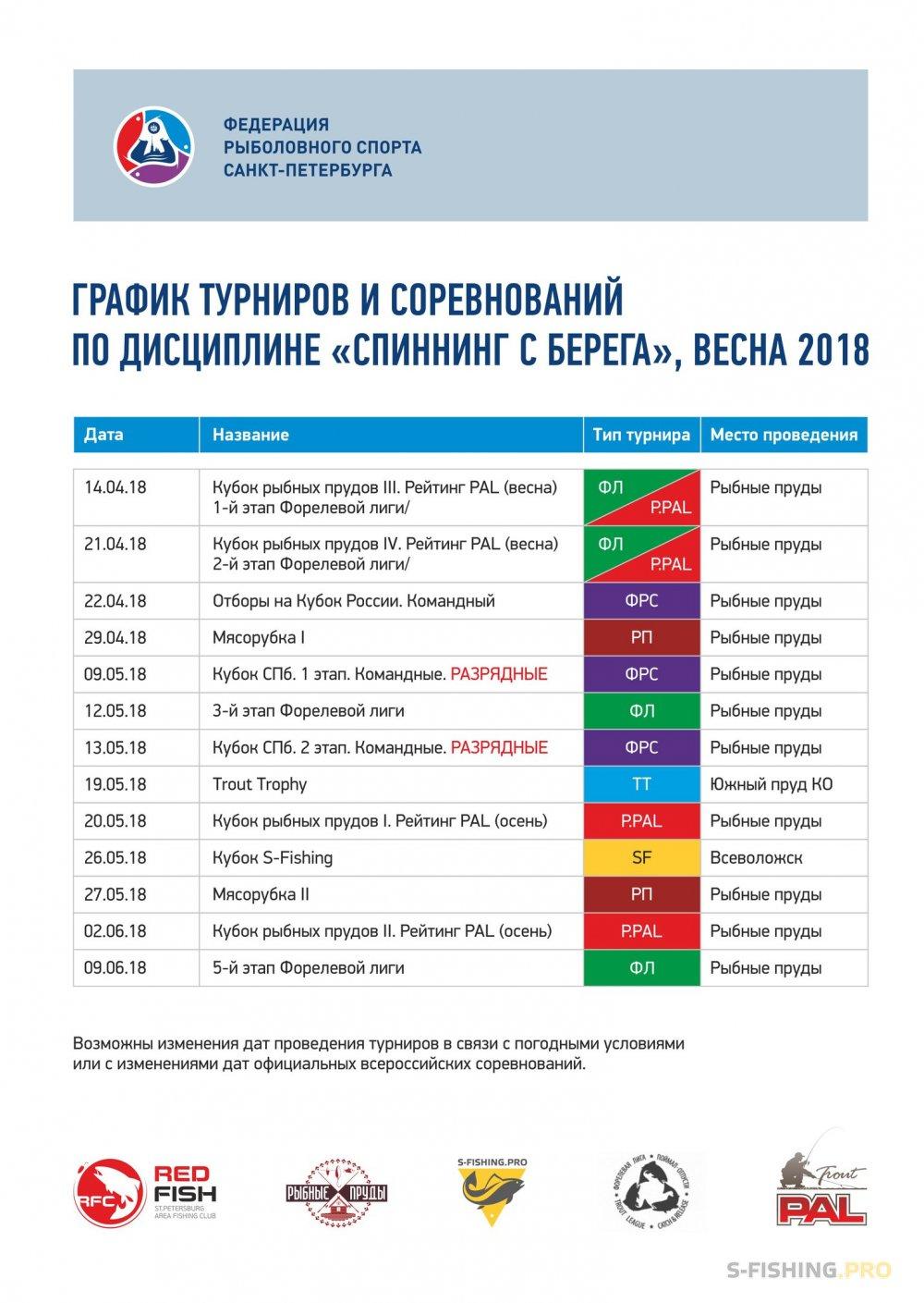Мероприятия: Внесены изменения в график турниров по дисциплине